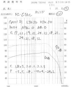 補聴器特性試験装置_プリントアウト例_LH-15
